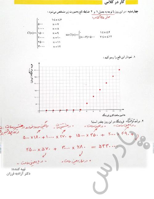 جواب کاردرکلاس صفحه 28 ریاضی یازدهم انسانی