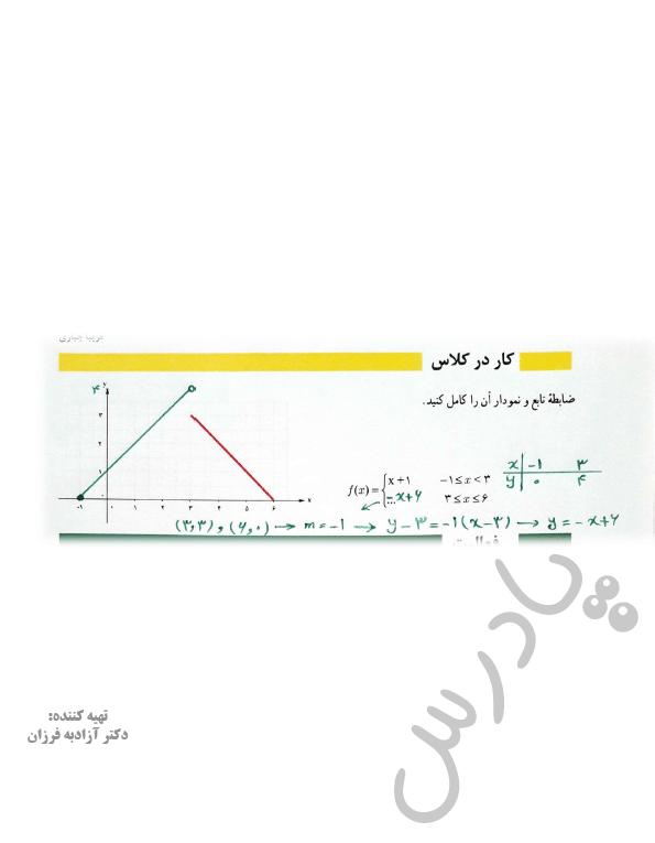 جواب کاردرکلاس صفحه29 ریاضی یازدهم انسانی