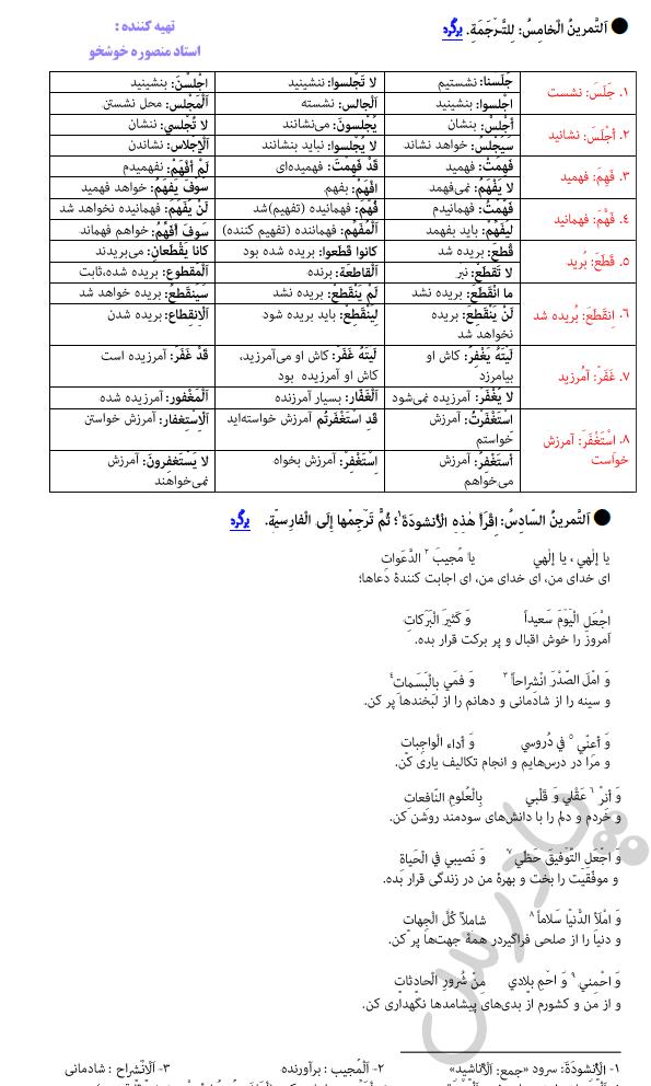 ادامه حل تمرین درس1 عربی دوازدهم
