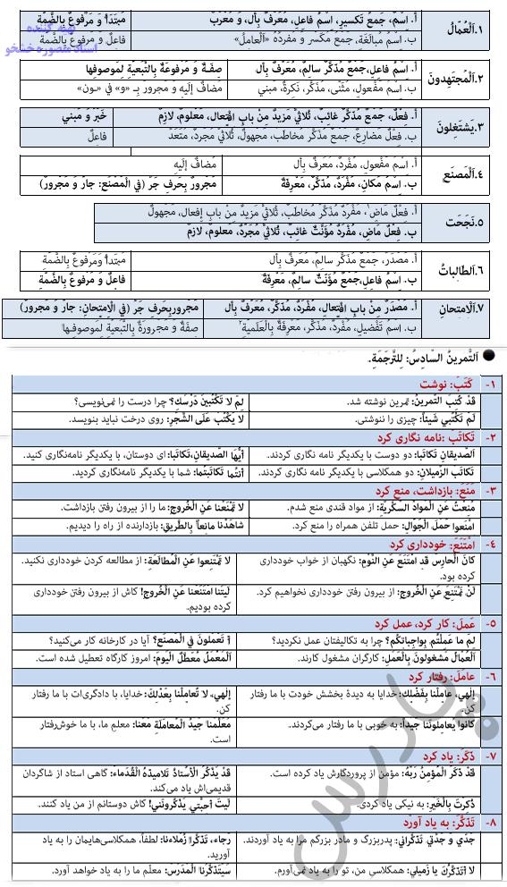 ادامه حل تمرین درس دوم عربی دوازدهم انسانی