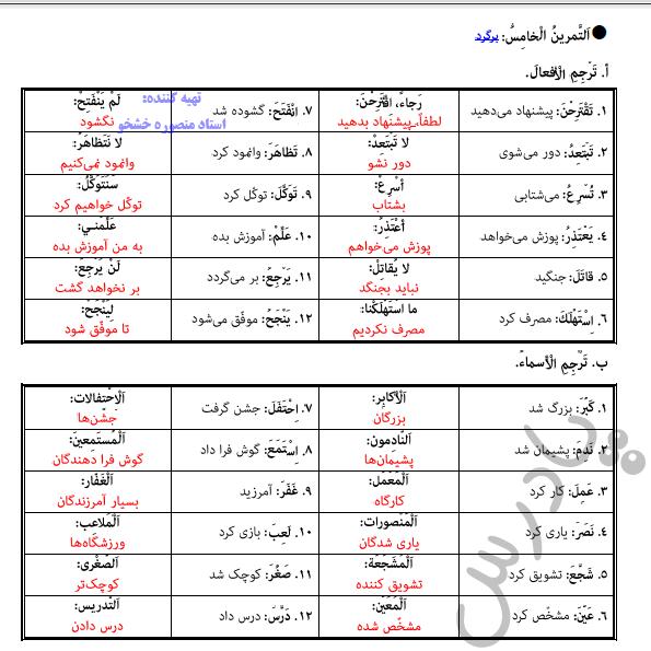ادامه حل تمرین درس سوم عربی دوازدهم انسانی