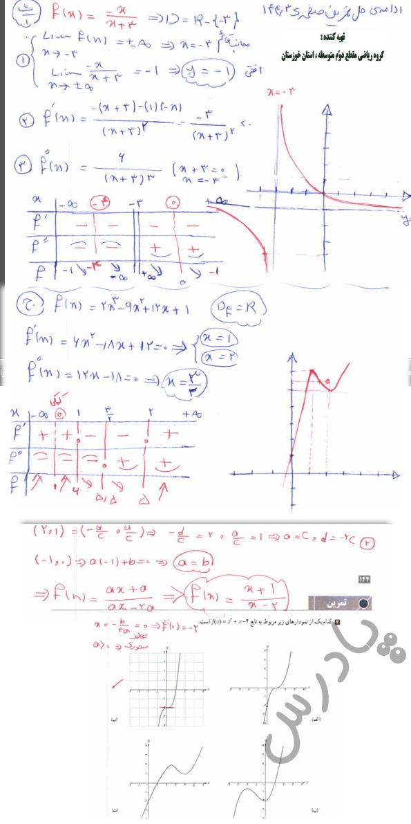 ادامه حل تمرین صفحه 136 حسابان دوازدهم