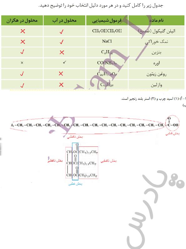 جواب خودرابیازمایید صفحه 4 شیمی دوازدهم