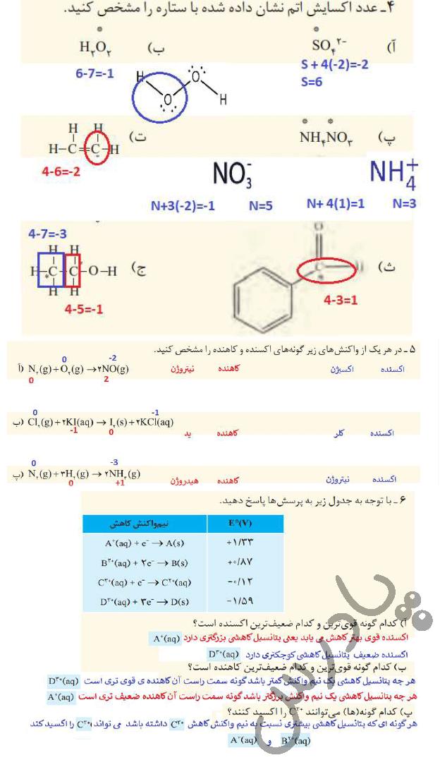 ادامه حل تمرین دوره ای فصل دوم شیمی دوازدهم