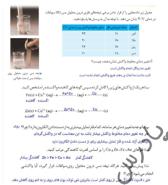 جواب خودرابیازمایید صفحه 43 شیمی دوازدهم