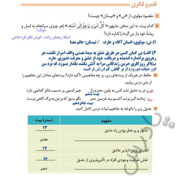 جواب قلمرو فکری درس6 فارسی دوازدهم