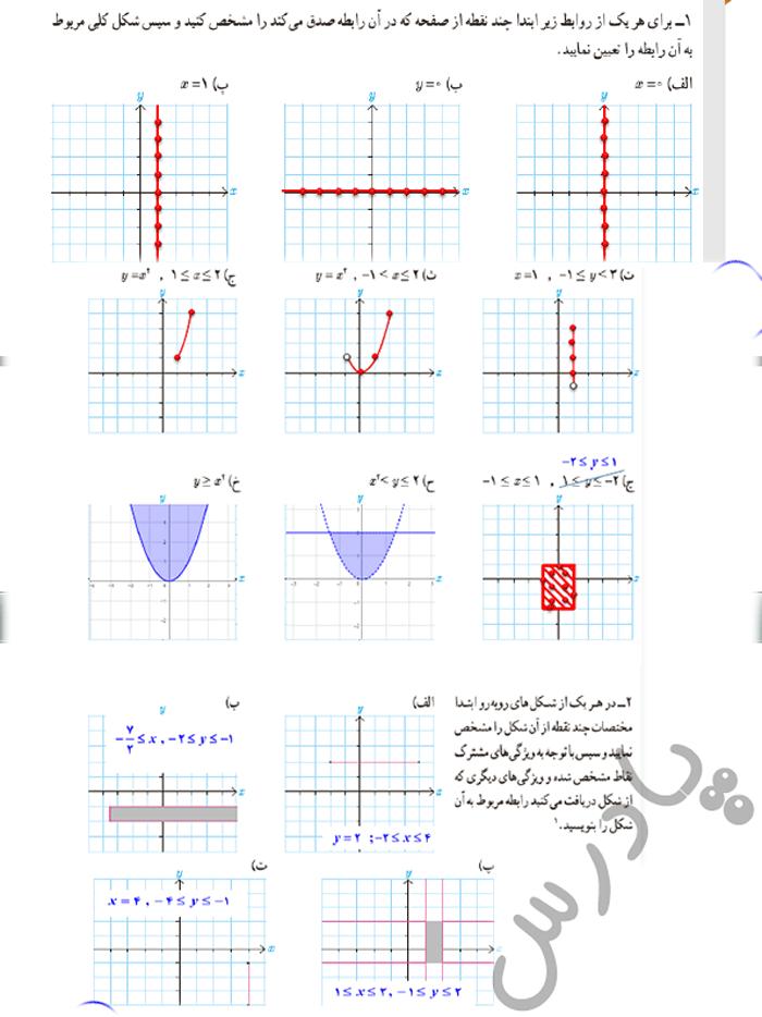 جواب کاردرکلاس صفحه 62 هندسه دوازدهم