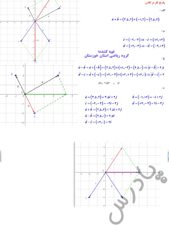 جواب کاردرکلاس صفحه 71 هندسه دوازدهم