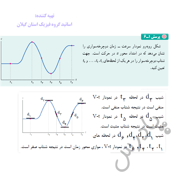 پاسخ پرسش 6 فصل اول فیزیک دوازدهم ریاضی