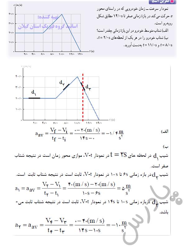 حل تمرین 5 فصل اول فیزیک دوازدهم ریاضی