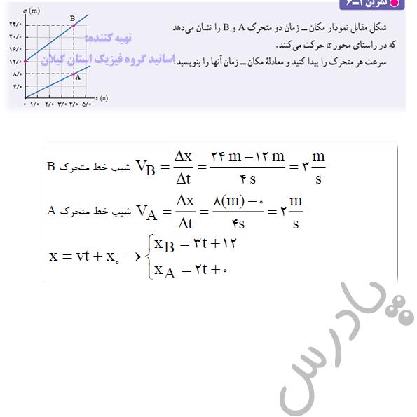 حل تمرین 6 فصل اول فیزیک دوازدهم ریاضی