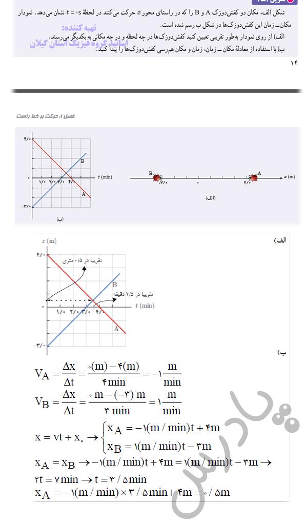 حل تمرین 7 فصل اول فیزیک دوازدهم تجربی