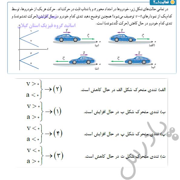 پاسخ فعالیت 2 فصل اول فیزیک دوازدهم ریاضی