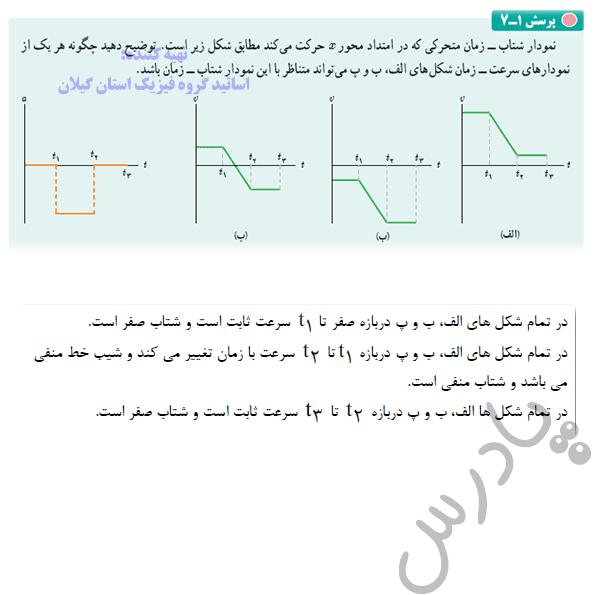 پاسخ پرسش فصل اول فیزیک دوازدهم ریاضی