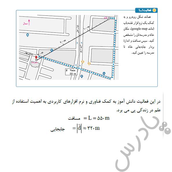 پاسخ فعالیت 1 فصل اول فیزیک دوازدهم ریاضی