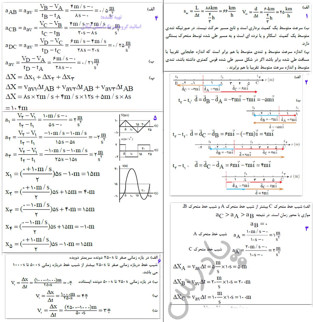حل تمرین های 1 تا6 آخر فصل فیزیک دوازدهم ریاضی
