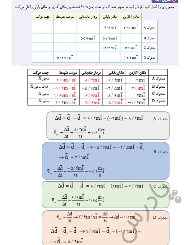 حل تمرین 1 فصل اول فیزیک دوازدهم تجربی