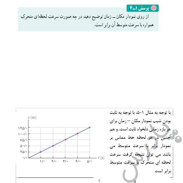 پاسخ پرسش 4 فصل اول فیزیک دوازدهم ریاضی