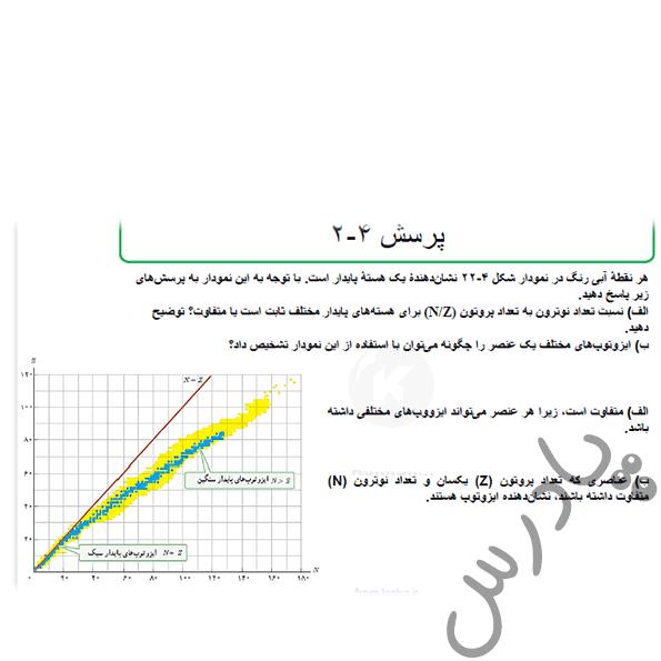 پاسخ پرسش 2 فصل 4 فیزیک دوازدهم تجربی
