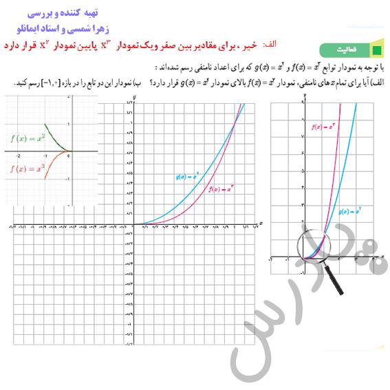 پاسخ فعالیت صفحه 4 ریاضی دوازدهم