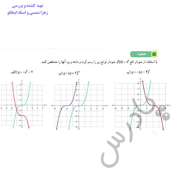پاسخ فعالیت صفحه 4 ریاضی دوازدهم تجربی