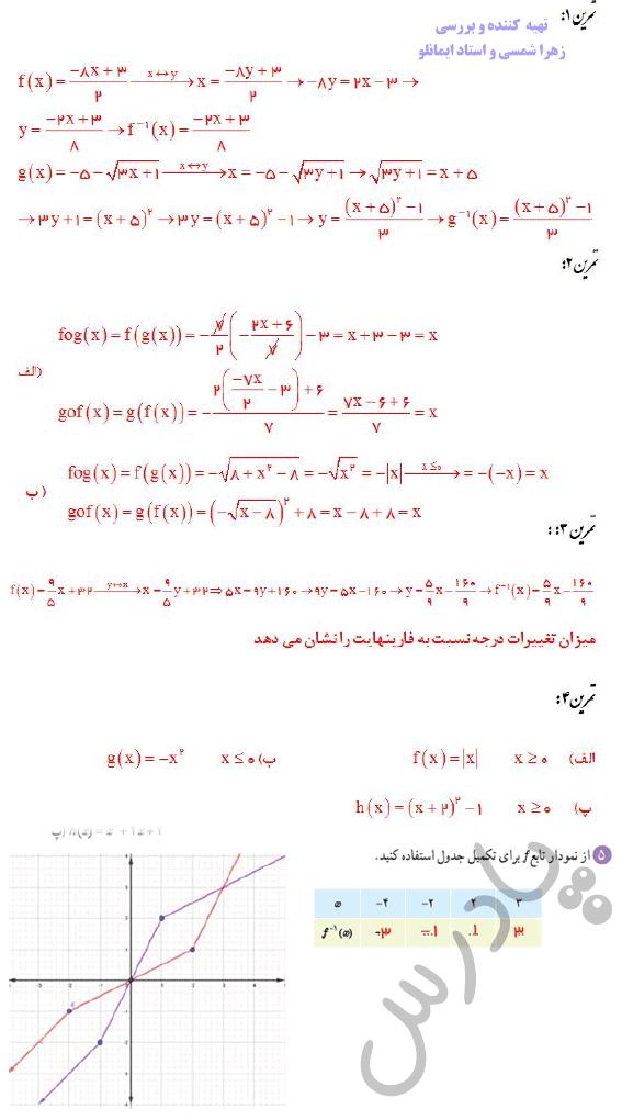 حل تمرین صفحه 29 ریاضی دوازدهم