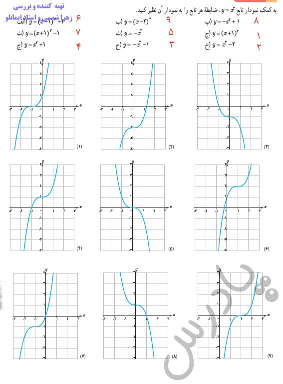 جواب کاردرکلاس صفحه 5 ریاضی دوازدهم