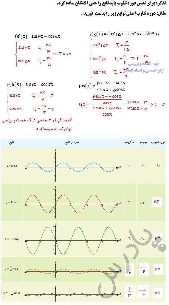پاسخ فعالیت صفحه 32 ریاضی دوازدهم تجربی