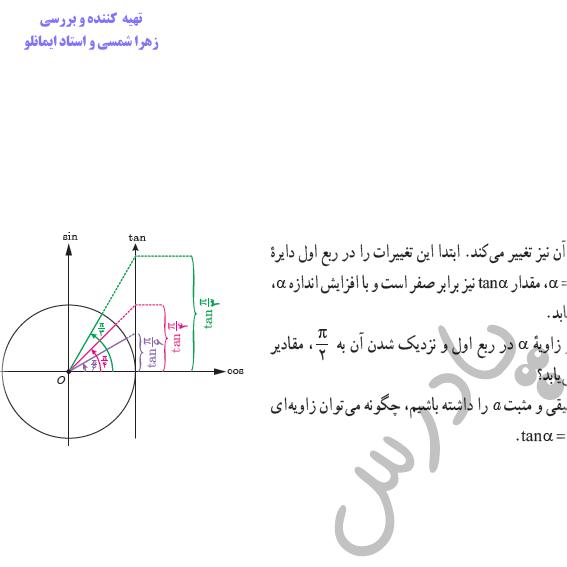 پاسخ فعالیت صفحه 37 ریاضی دوازدهم