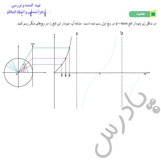 پاسخ فعالیت صفحه 39 ریاضی دوازدهم