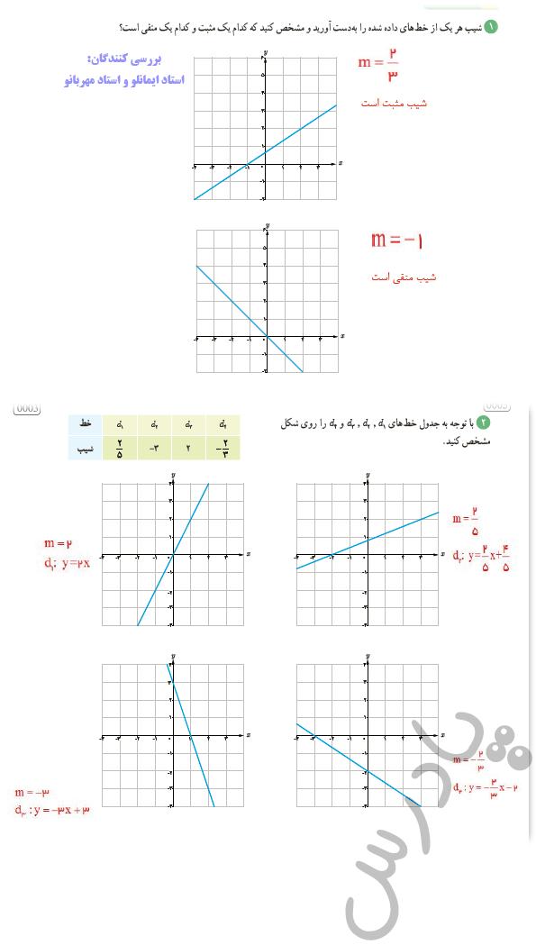 پاسخ فعالیت صفحه 66 ریاضی دوازدهم