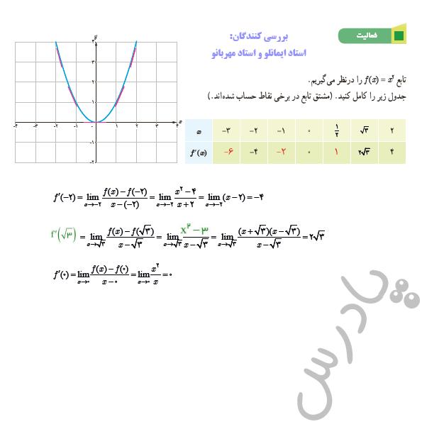 پاسخ فعالیت صفحه 82 ریاضی دوازدهم