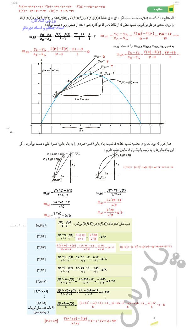 پاسخ فعالیت صفحه 68 ریاضی دوازدهم