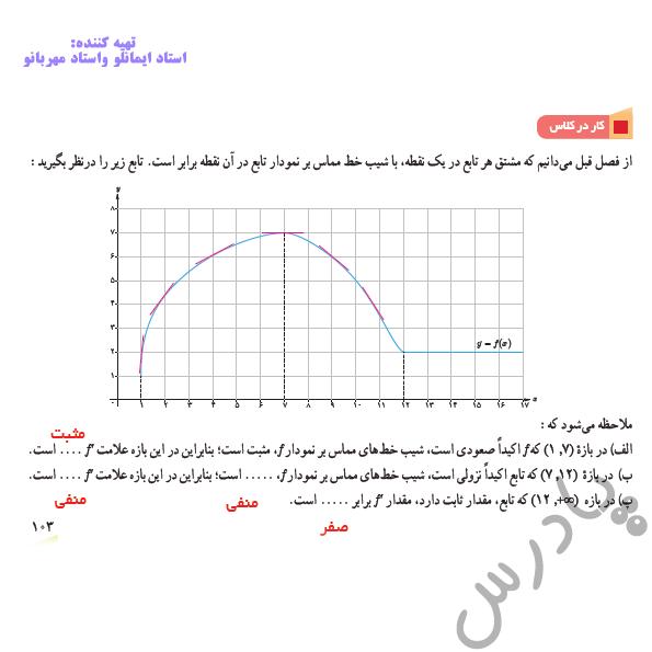 جواب کاردرکلاس صفحه 103 ریاضی دوازدهم