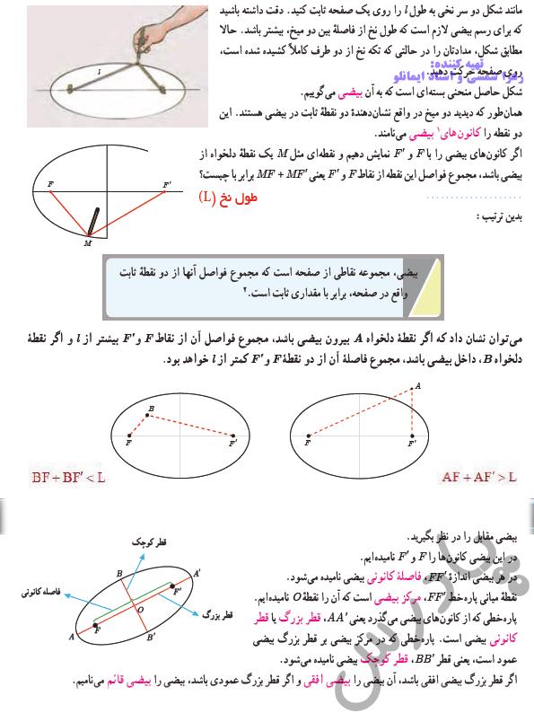پاسخ فعالیت صفحه 128 ریاضی دوازدهم