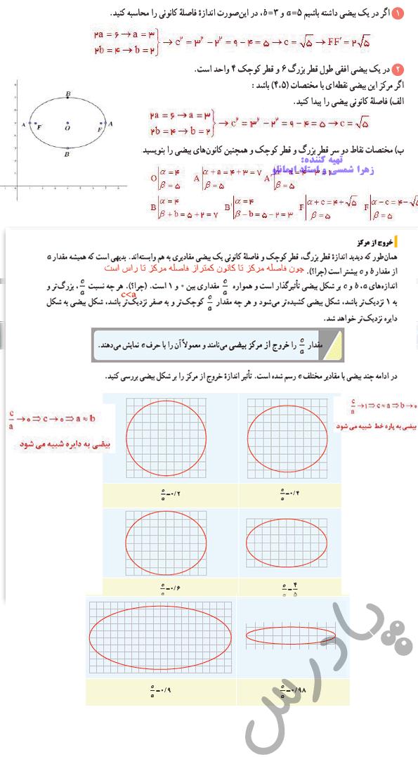 جواب کاردرکلاس صفحه 130 ریاضی دوازدهم