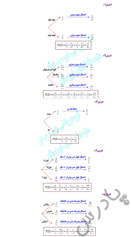 حل تمرین صفحه 148 ریاضی دوازدهم تجربی