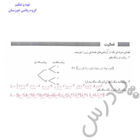پاسخ فعالیت صفحه 14 ریاضی و آمار دوازدهم انسانی