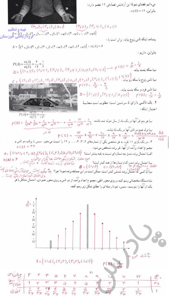 جواب کاردرکلاس صفحه 20 ریاضی و آمار دوازدهم