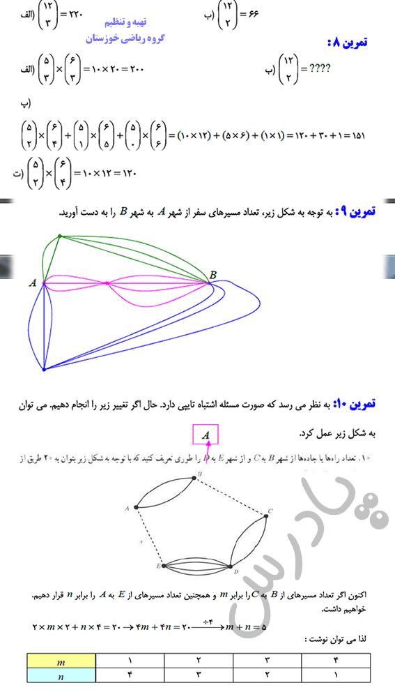 ادامه حل تمرین صفحه 10 ریاضی و آمار دوازدهم انسانی