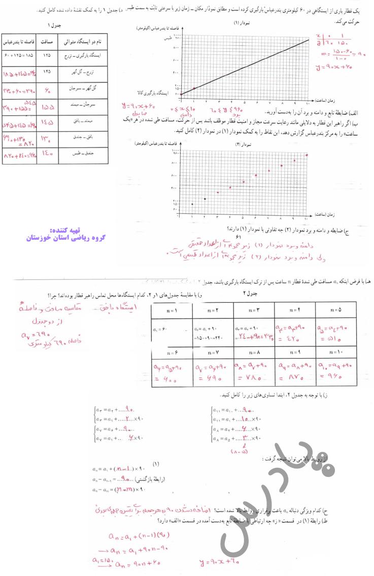 پاسخ فعالیت صفحه 61 ریاضی دوازدهم انسانی