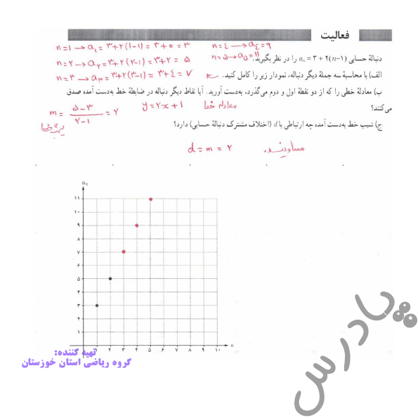 پاسخ فعالیت صفحه 66 ریاضی دوازدهم انسانی