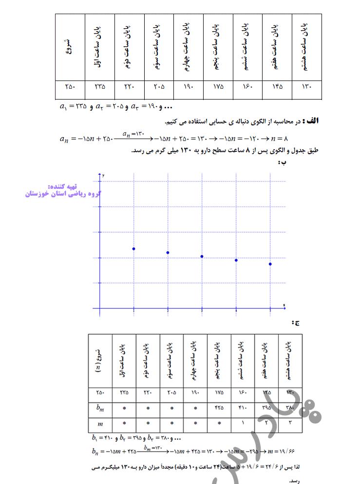 پاسخ فعالیت صفحه 68 ریاضی دوازدهم انسانی