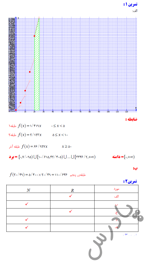 حل تمرین 1و2 صفحه 57 ریاضی دوازدهم انسانی