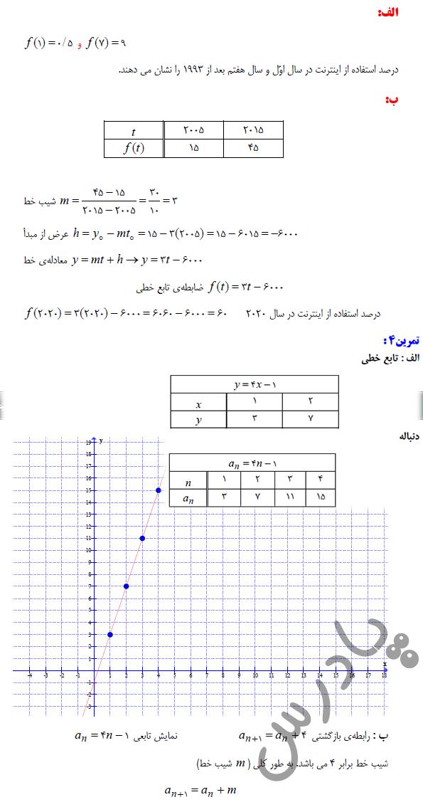 حل تمرین 3و4 صفحه 57 ریاضی دوازدهم انسانی