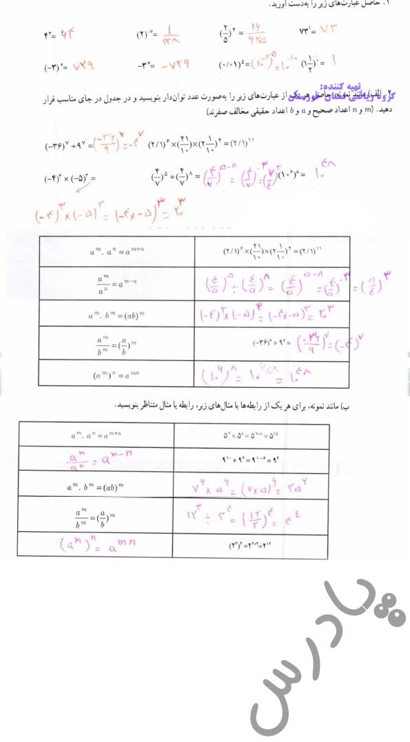 پاسخ فعالیت صفحه 87 ریاضی دوازدهم انسانی