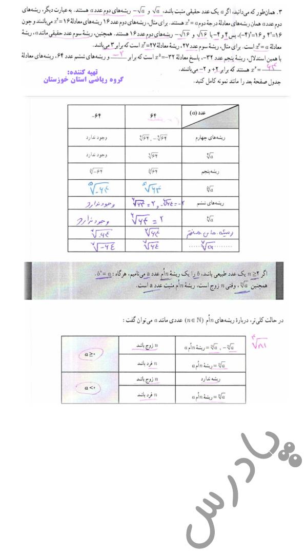 ادامه پاسخ فعالیت صفحه 87 ریاضی دوازدهم انسانی