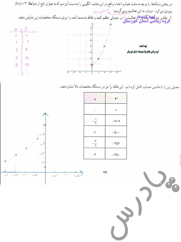پاسخ فعالیت صفحه 97 ریاضی دوازدهم انسانی