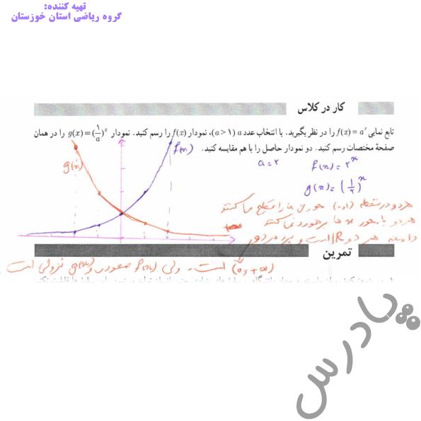 جواب کاردرکلاس صفحه 102 ریاضی دوازدهم انسانی