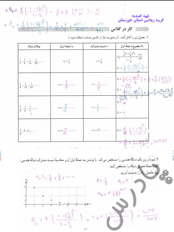 جواب کاردرکلاس صفحه 82 ریاضی دوازدهم انسانی
